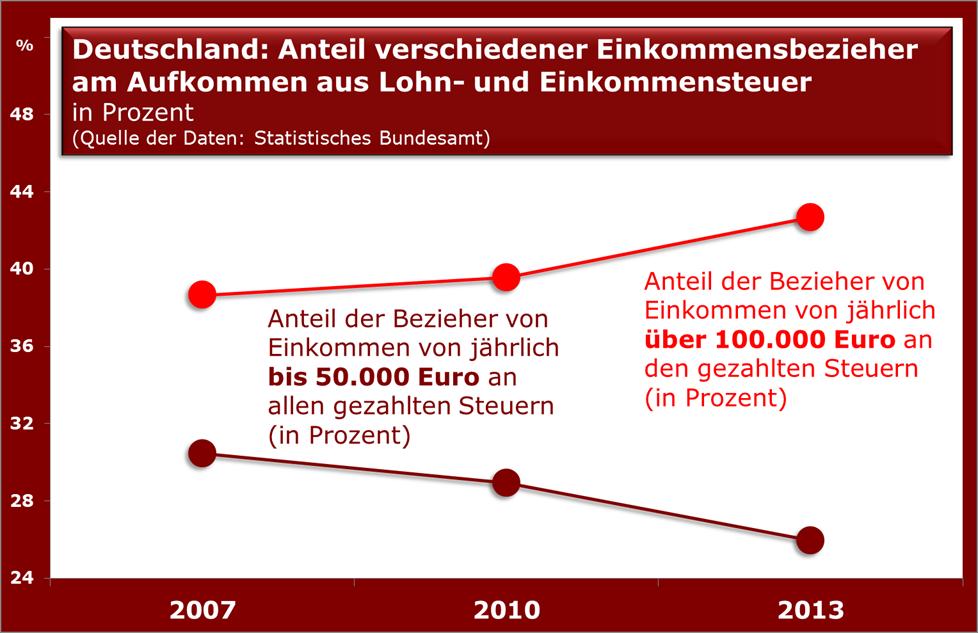 schulden bundesrepublik deutschland 2017