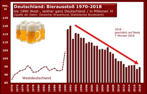 deutschland_bieraussto
