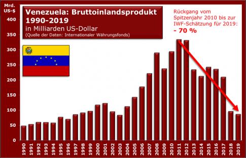 venezuela_bip